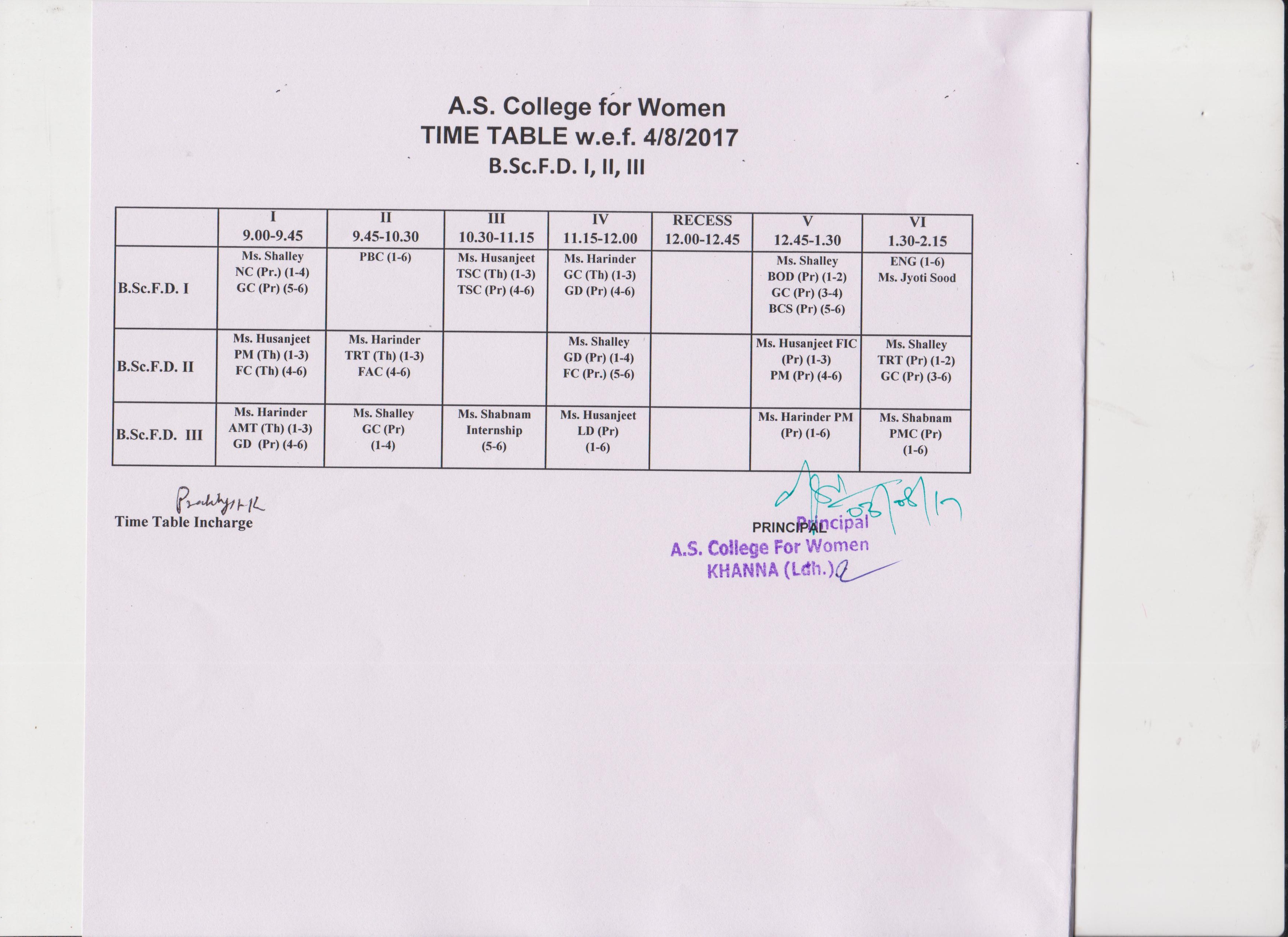 Welcome to A S  College for Women, Khanna